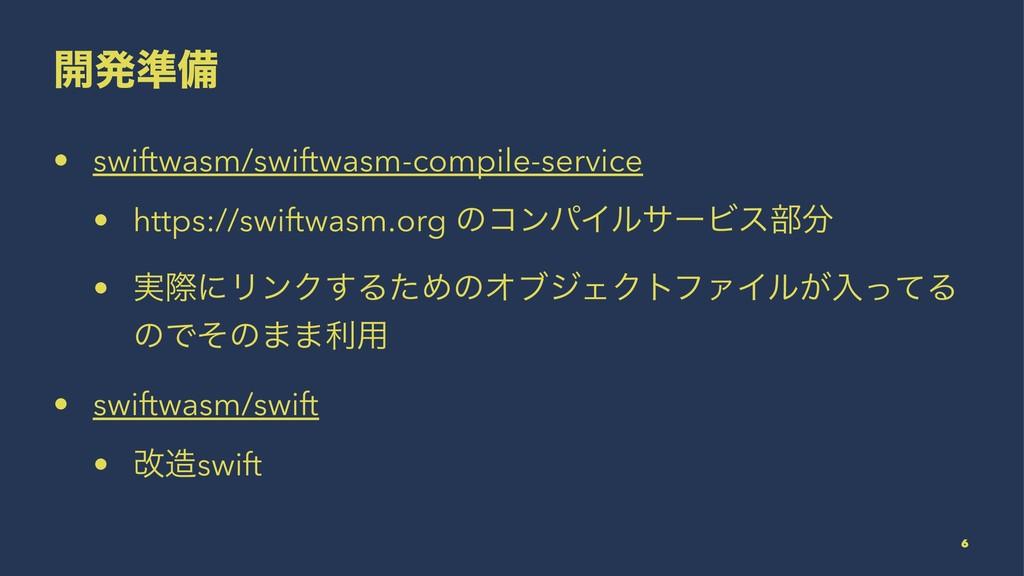 ։ൃ४උ • swiftwasm/swiftwasm-compile-service • ht...