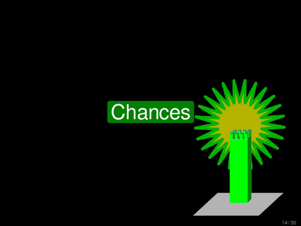 Chances 14 / 30