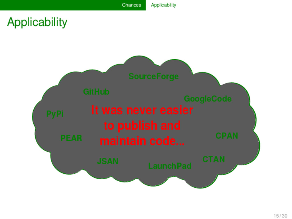 Chances Applicability Applicability PyPi GitHub...