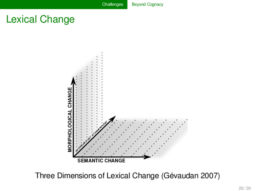Challenges Beyond Cognacy Lexical Change SEMANT...