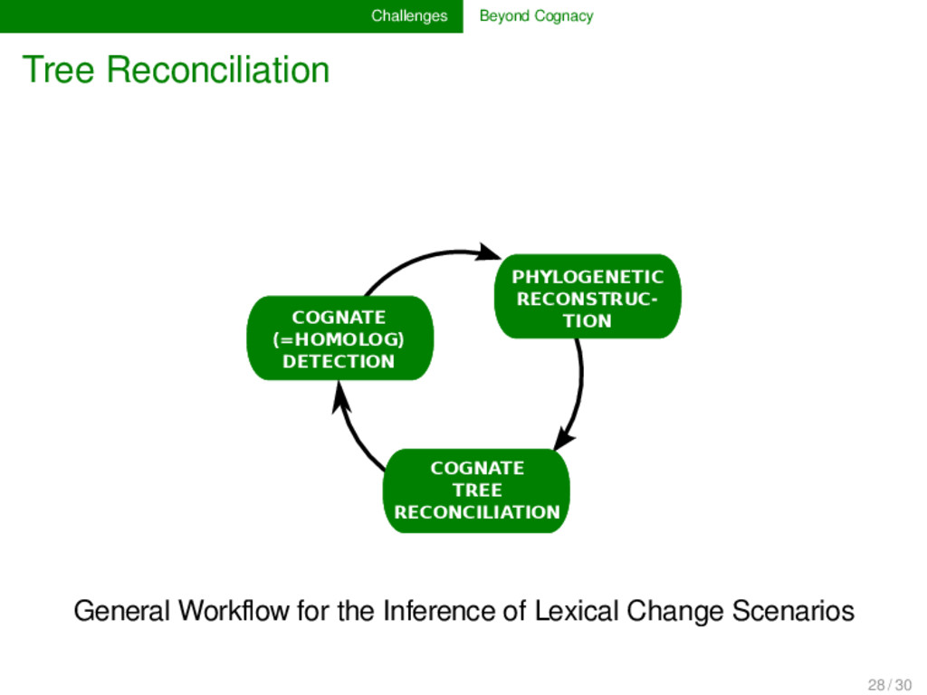 Challenges Beyond Cognacy Tree Reconciliation P...