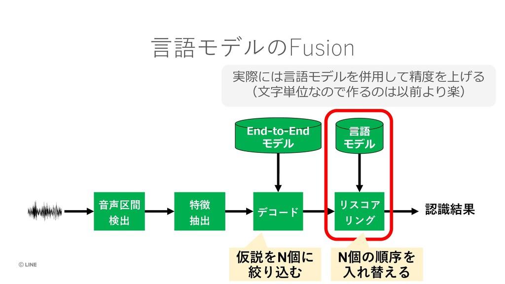 ⾳声区間 検出 特徴 抽出 デコード 認識結果 ⾔語モデルのFusion End-to-End...