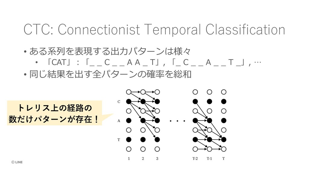 CTC: Connectionist Temporal Classification • ある...