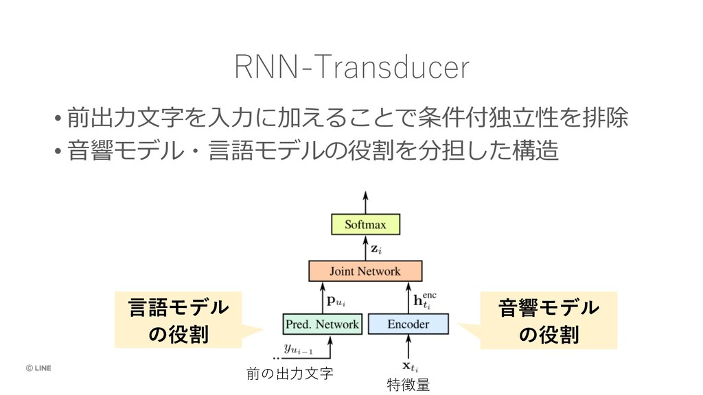 RNN-Transducer 特徴量 前の出⼒⽂字 • 前出⼒⽂字を⼊⼒に加えることで条件付独...