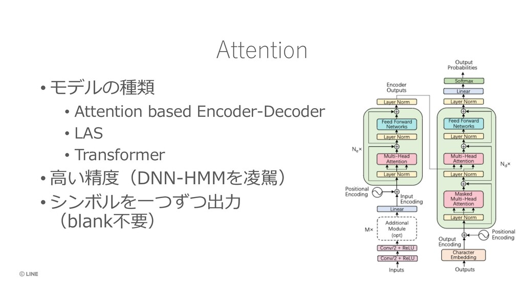 Attention • モデルの種類 • Attention based Encoder-De...
