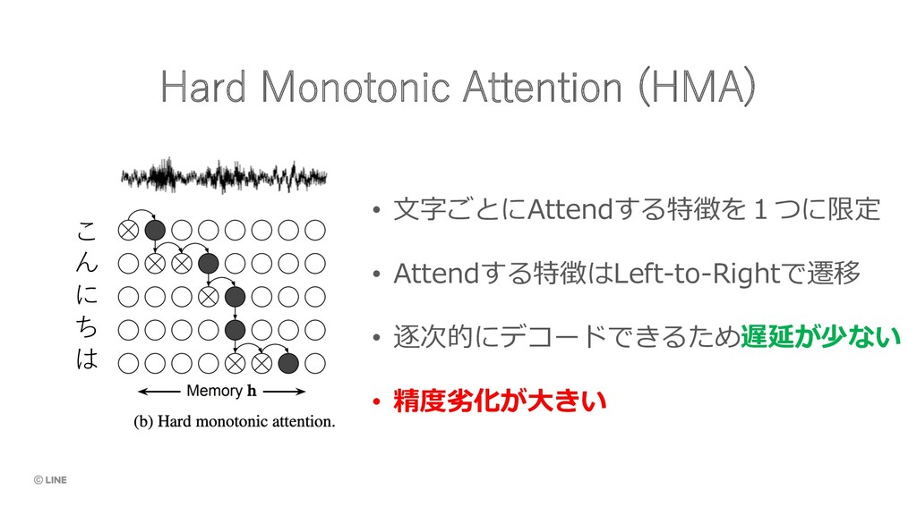 Hard Monotonic Attention (HMA) こ ん に ち は • ⽂字ごと...