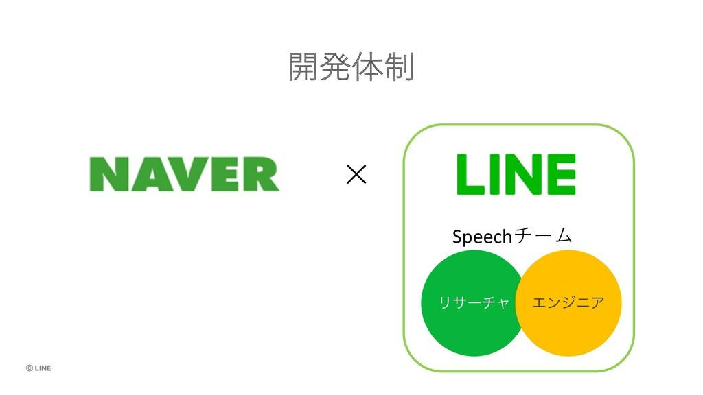 × Speechチーム 開発体制 Ϧαʔνϟ ΤϯδχΞ