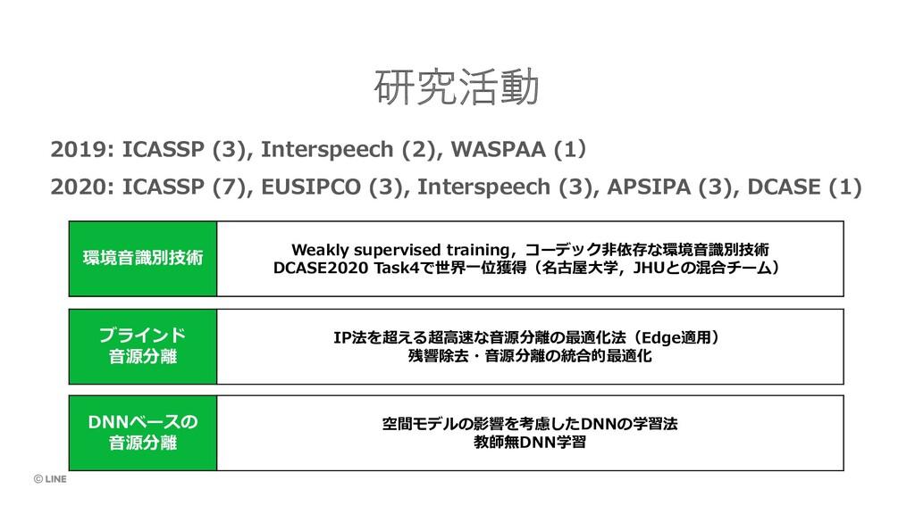 研究活動 環境⾳識別技術 Weakly supervised training,コーデック⾮依...