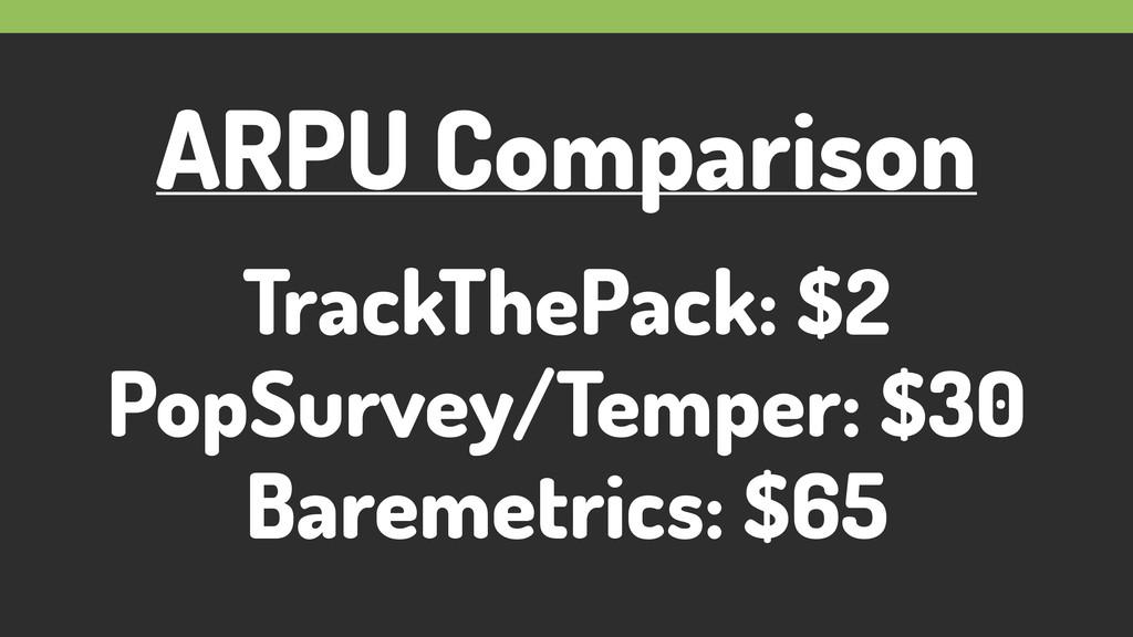 ARPU Comparison TrackThePack: $2 PopSurvey/Tem...