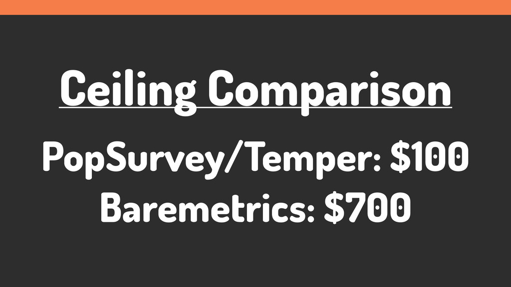 Ceiling Comparison PopSurvey/Temper: $100 Barem...