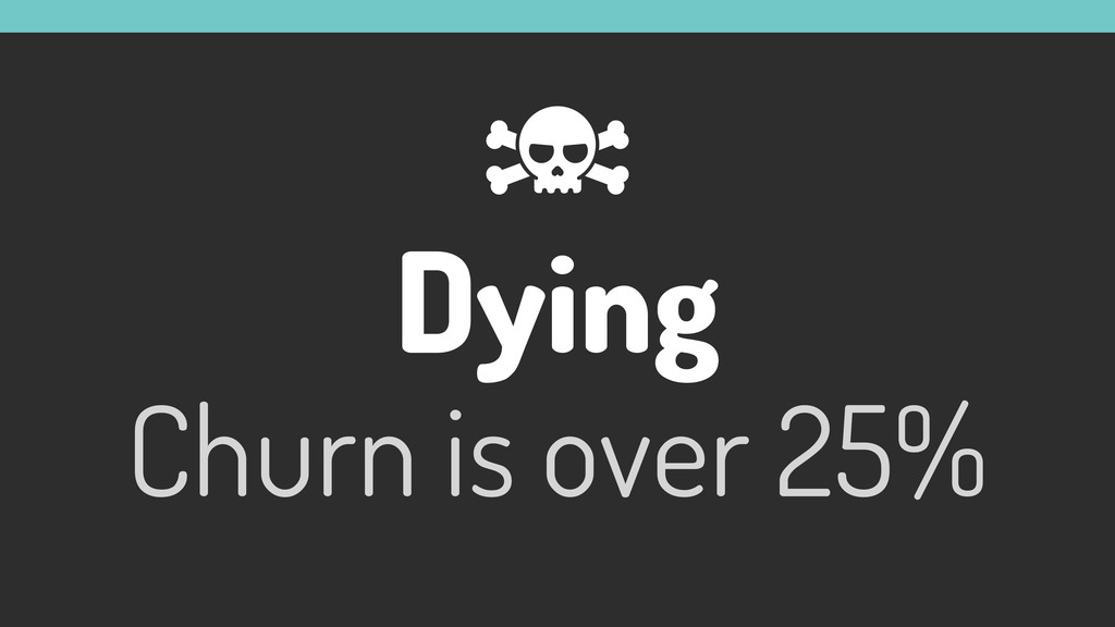 Dying Churn is over 25%