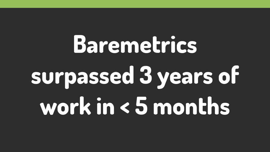 Baremetrics surpassed 3 years of work in < 5 mo...