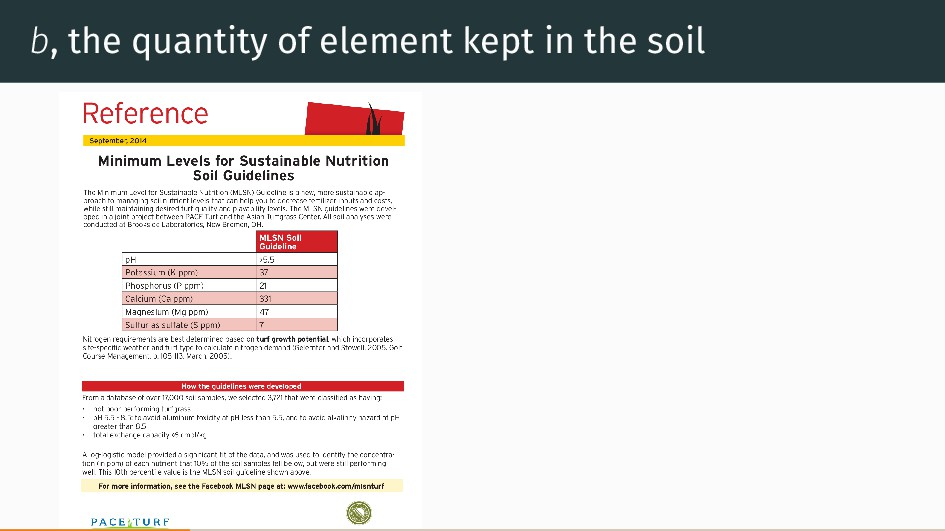 b, the quantity of element kept in the soil
