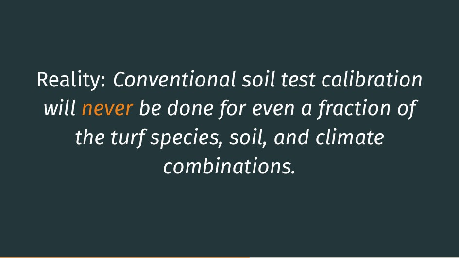 Reality: Conventional soil test calibration wil...