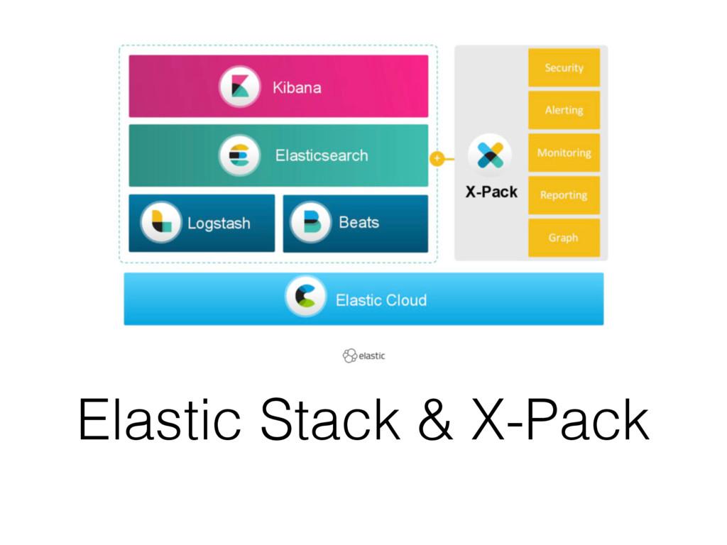 Elastic Stack & X-Pack