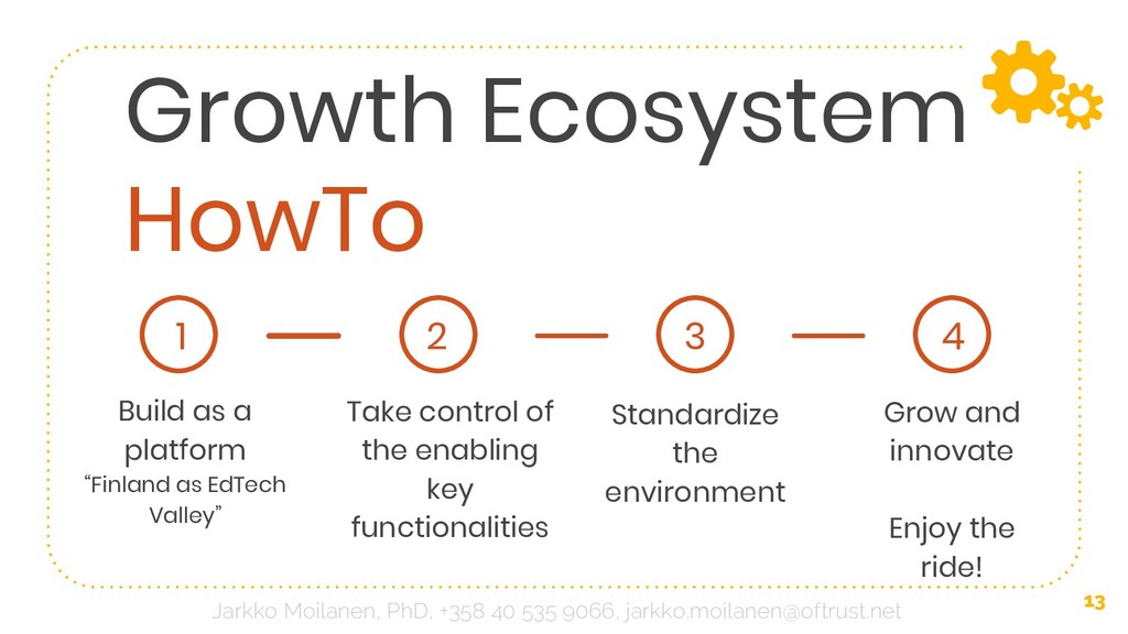 """Growth Ecosystem HowTo 13 Build as a platform """"..."""