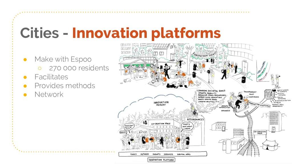 Cities - Innovation platforms ● Make with Espoo...