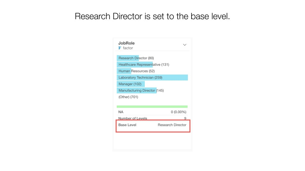 Research Director is set to the base level.