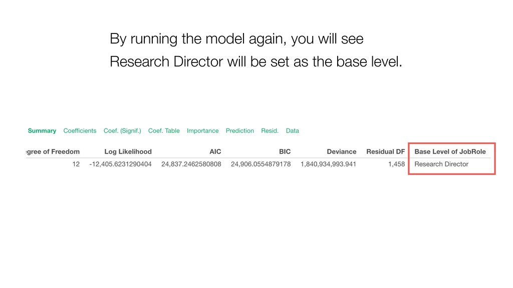 By running the model again, you will see Resear...