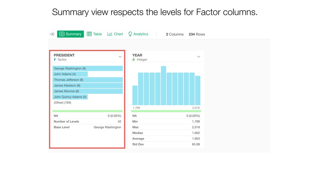 Summary view respects the levels for Factor col...