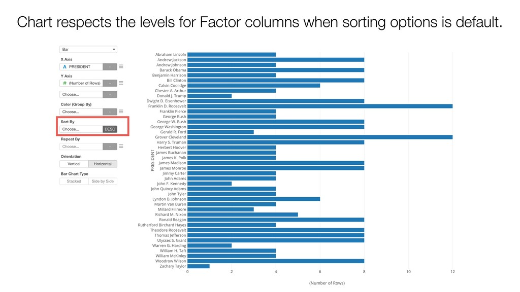 Chart respects the levels for Factor columns wh...