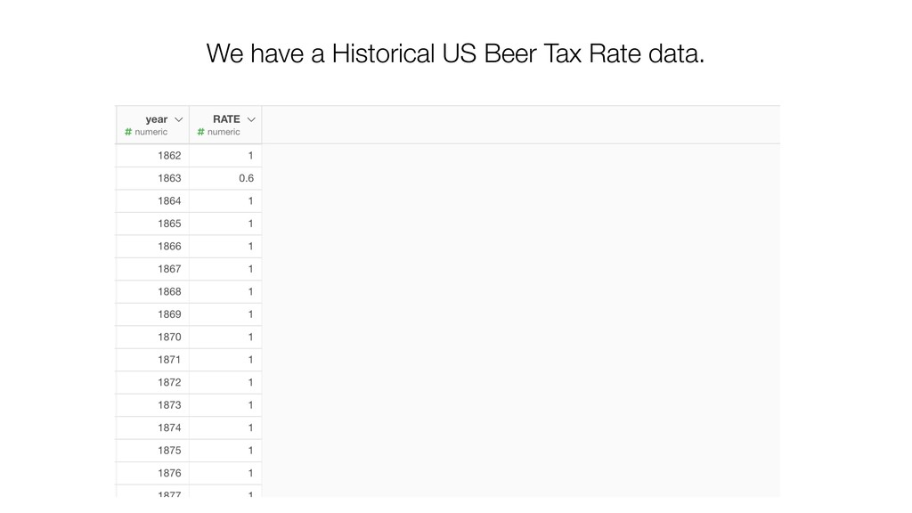 We have a Historical US Beer Tax Rate data.