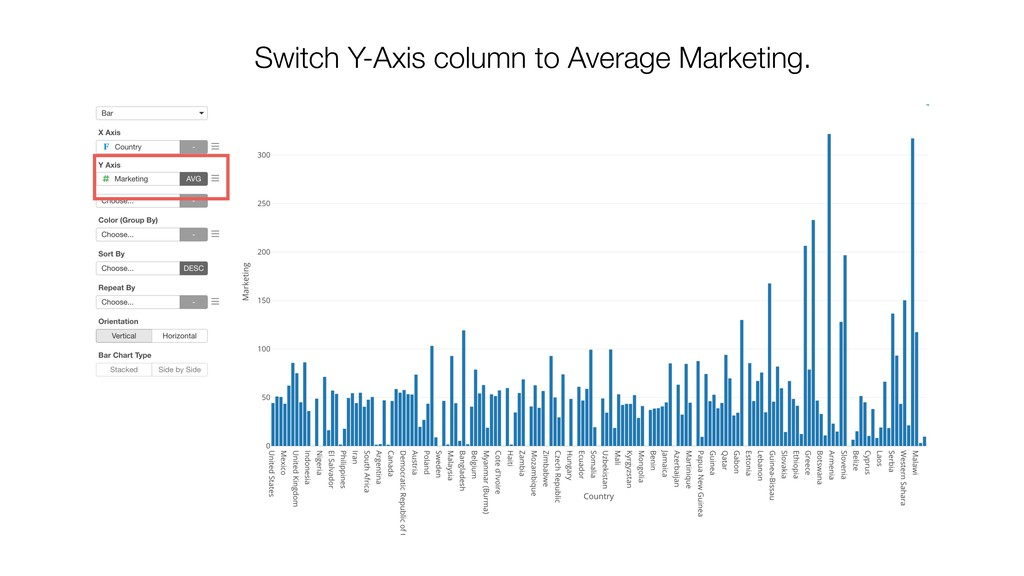 Switch Y-Axis column to Average Marketing.