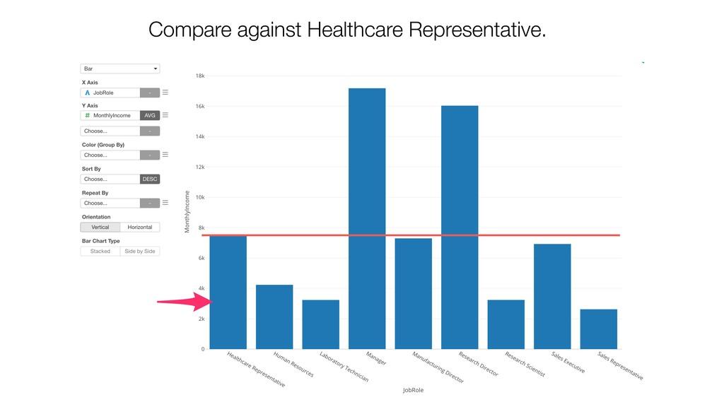 Compare against Healthcare Representative.