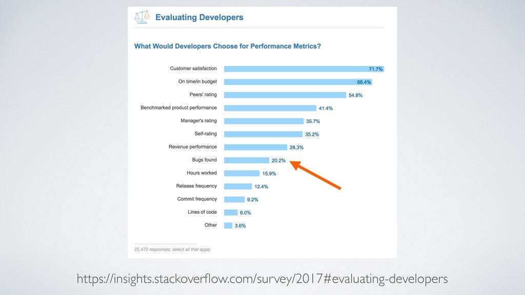 https://insights.stackoverflow.com/survey/2017#e...
