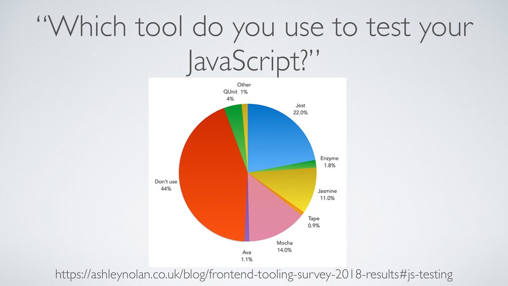 """Which tool do you use to test your JavaScript?..."
