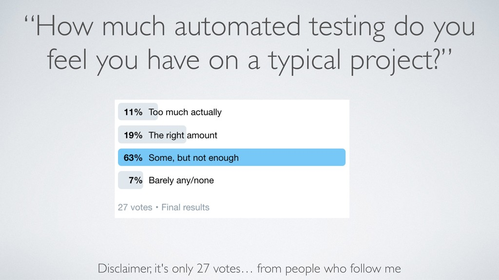 """How much automated testing do you feel you hav..."