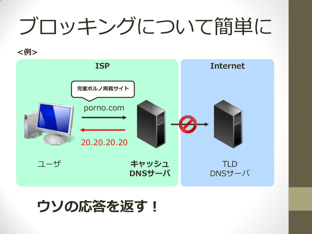 ブロッキングについて簡単に ウソの応答を返す! ISP Internet ユーザ キャッシュ ...