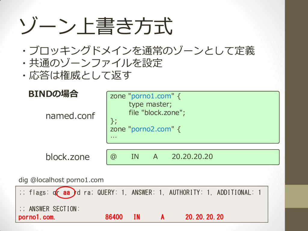 ゾーン上書き方式 ・ブロッキングドメインを通常のゾーンとして定義 ・共通のゾーンファイルを設定...