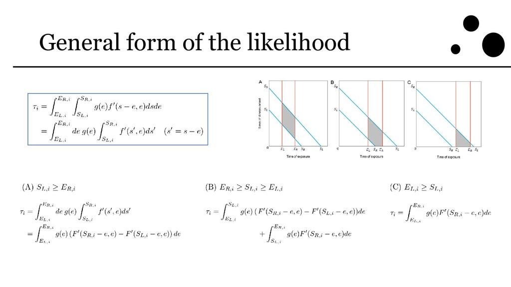 General form of the likelihood