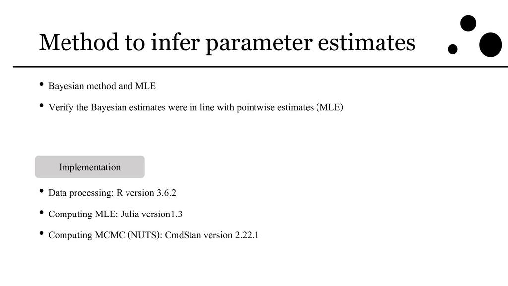 Method to infer parameter estimates • Bayesian ...