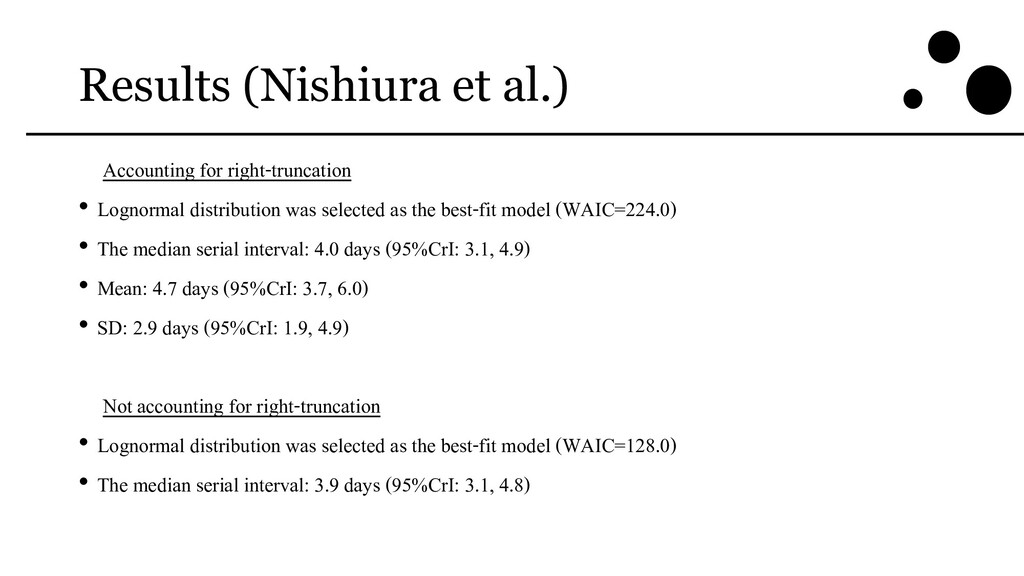 Results (Nishiura et al.) Accounting for right-...