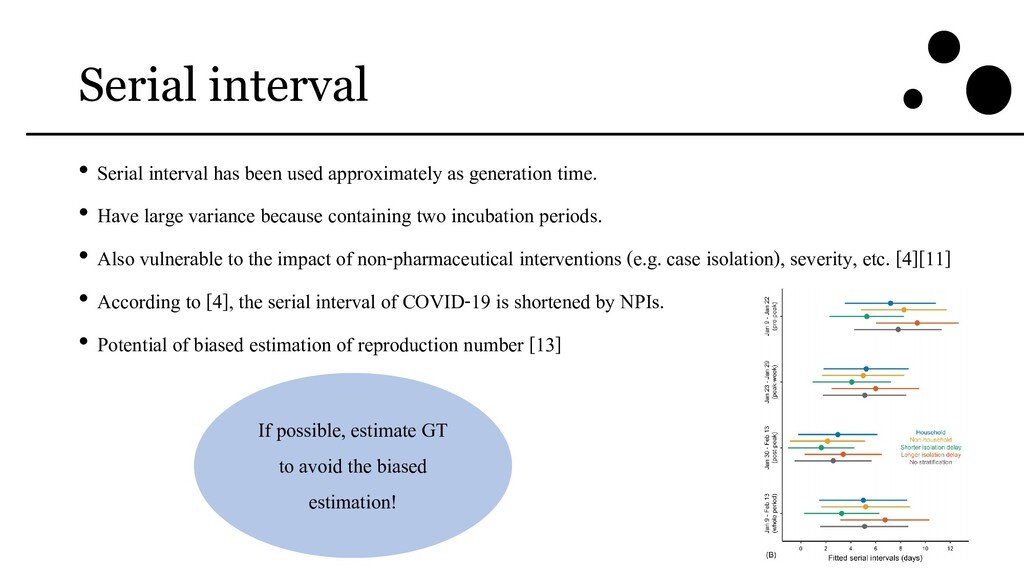 Serial interval • Serial interval has been used...