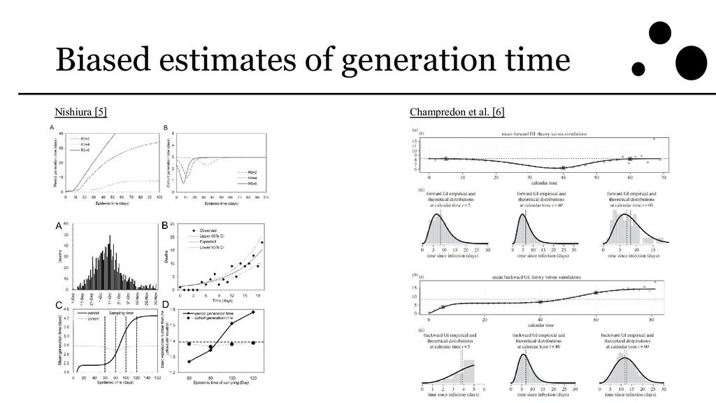 Biased estimates of generation time Nishiura [5...
