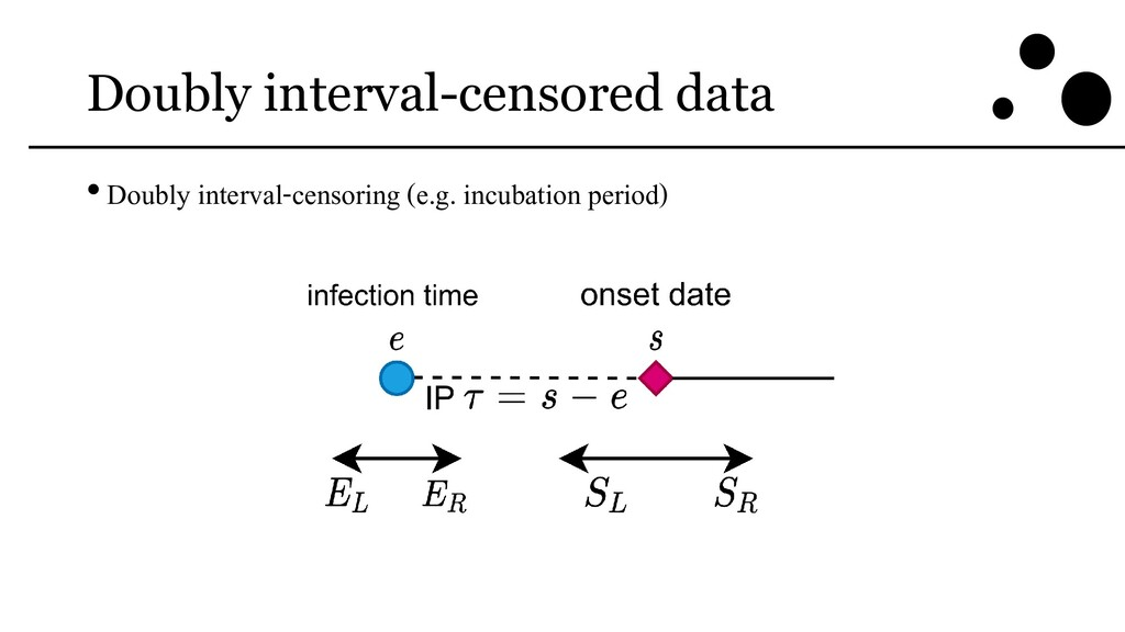 Doubly interval-censored data •Doubly interval-...