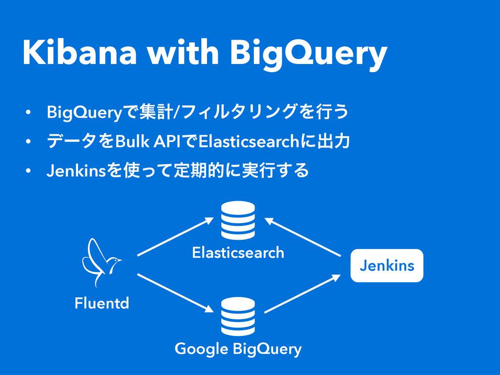 Kibana with BigQuery • BigQueryͰूܭ/ϑΟϧλϦϯάΛߦ͏ •...