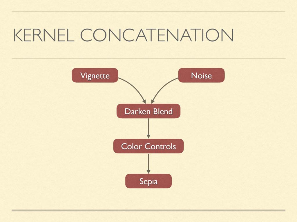 KERNEL CONCATENATION Noise Vignette Darken Blen...