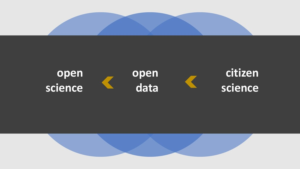 citizen science open data open science