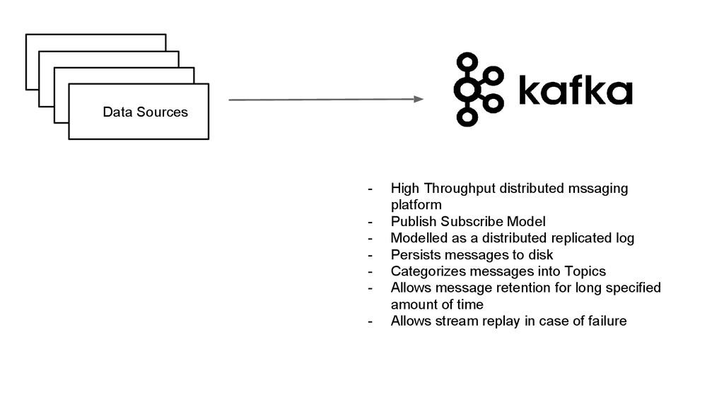 Data Sources - High Throughput distributed mssa...