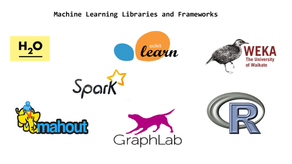 Machine Learning Libraries and Frameworks
