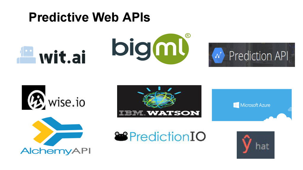 Predictive Web APIs