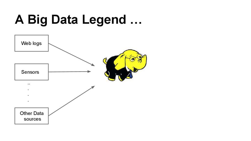 A Big Data Legend … Web logs Sensors Other Data...