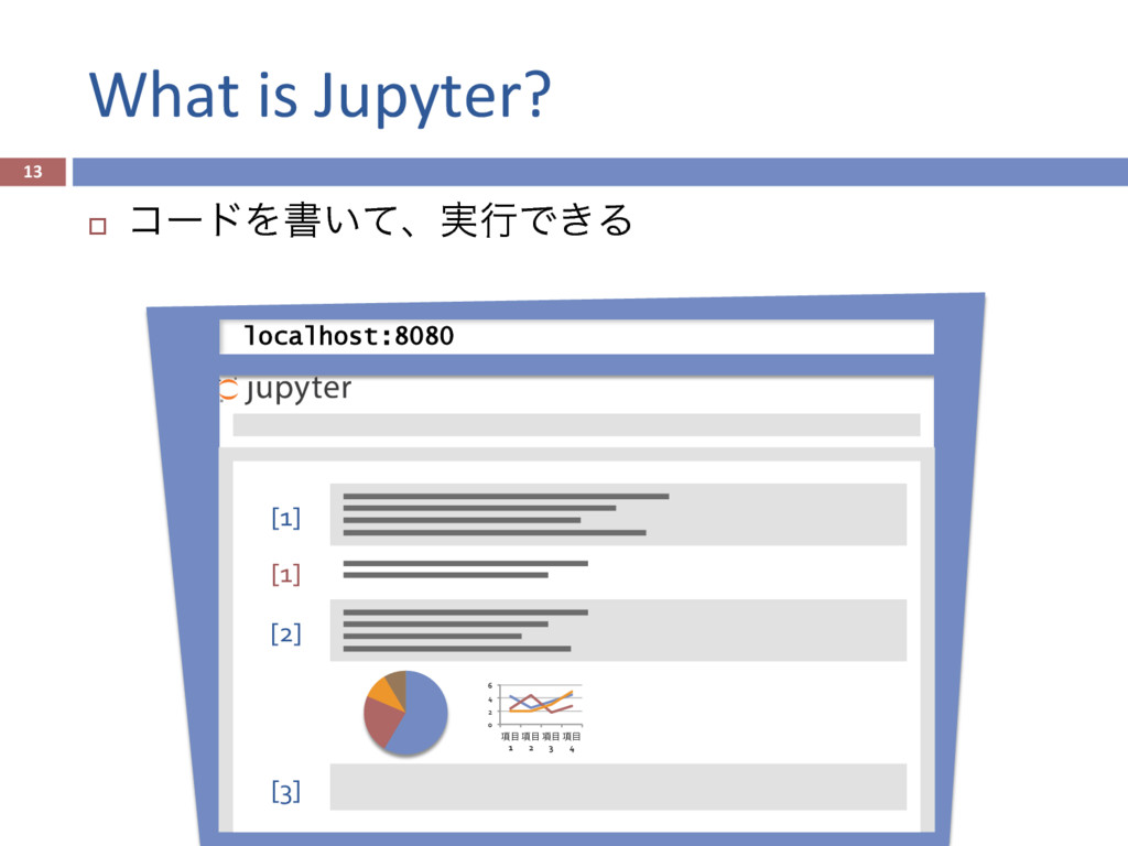 What is Jupyter? 13 [3] [1] [1] [2] 0 2 4 ...