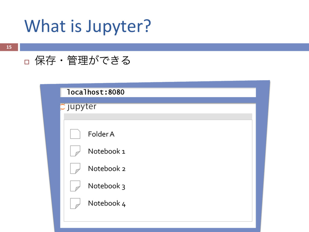 [3] [1] [1] [2] localhost:8080 What is Jup...