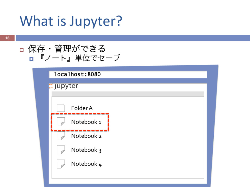 What is Jupyter? 16 localhost:8080 Folder A ...
