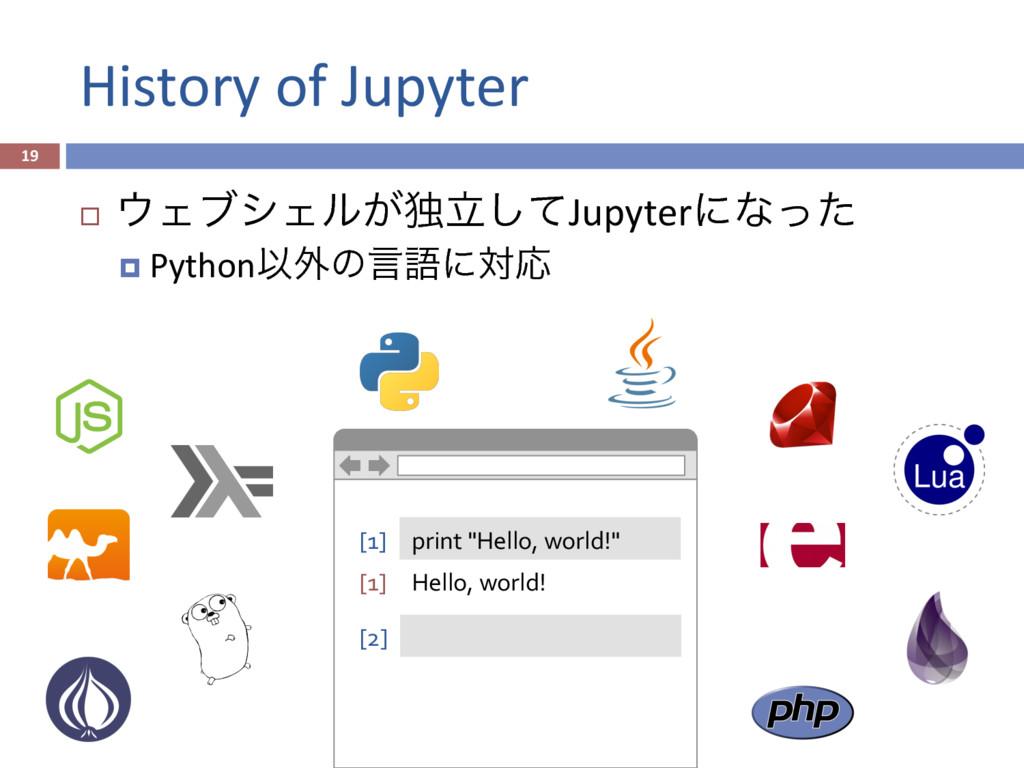 History of Jupyter 19 ¨ ΣϒγΣϧ͕ಠཱͯ͠Jupyterʹͳͬ...